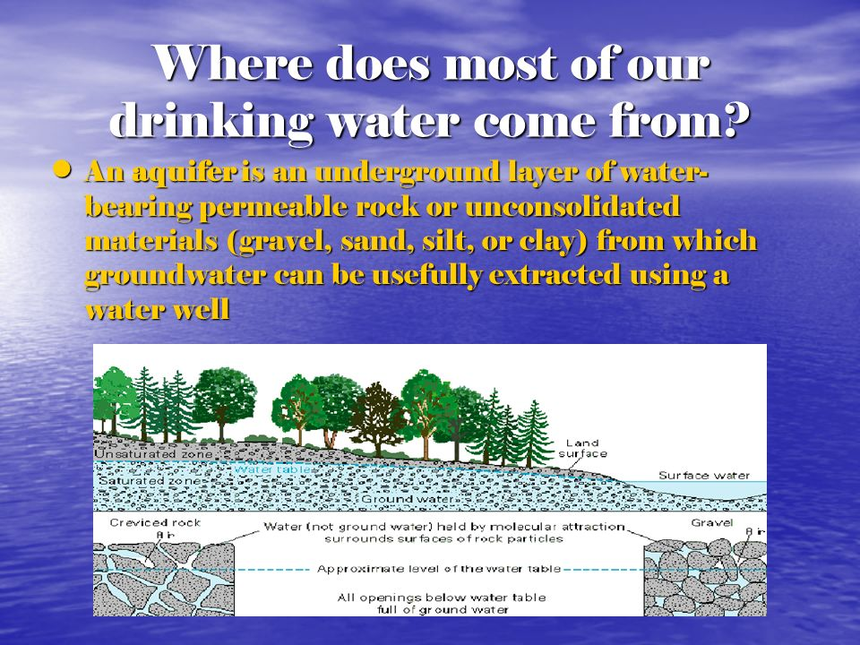 Where does most of our drinking water come from
