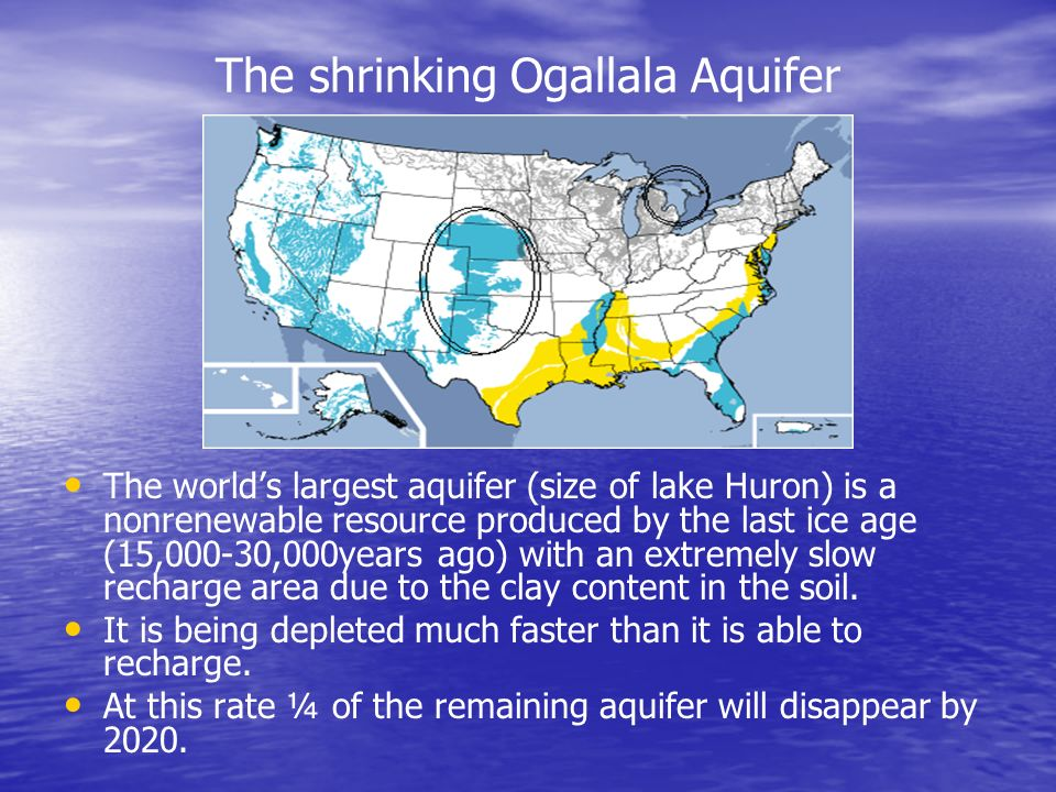 The shrinking Ogallala Aquifer