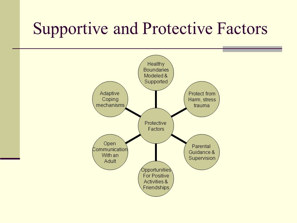 Supportive and Protective Factors
