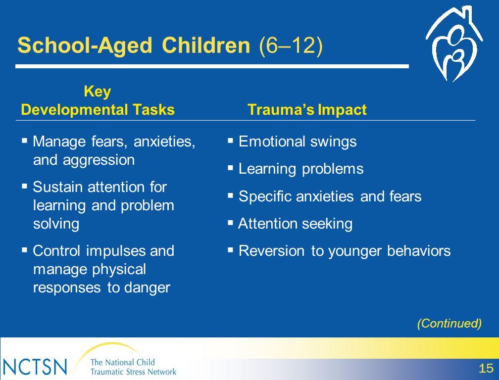 School-Aged Children (6–12)