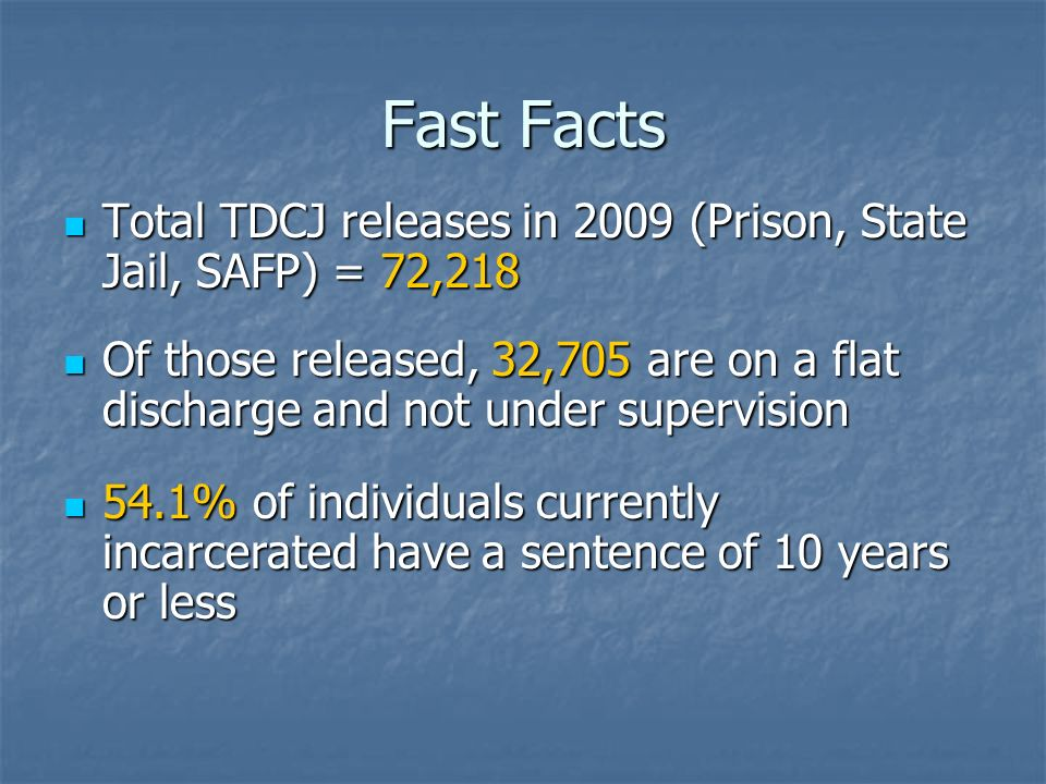 Fast Facts Total TDCJ releases in 2009 (Prison, State Jail, SAFP) = 72,218.