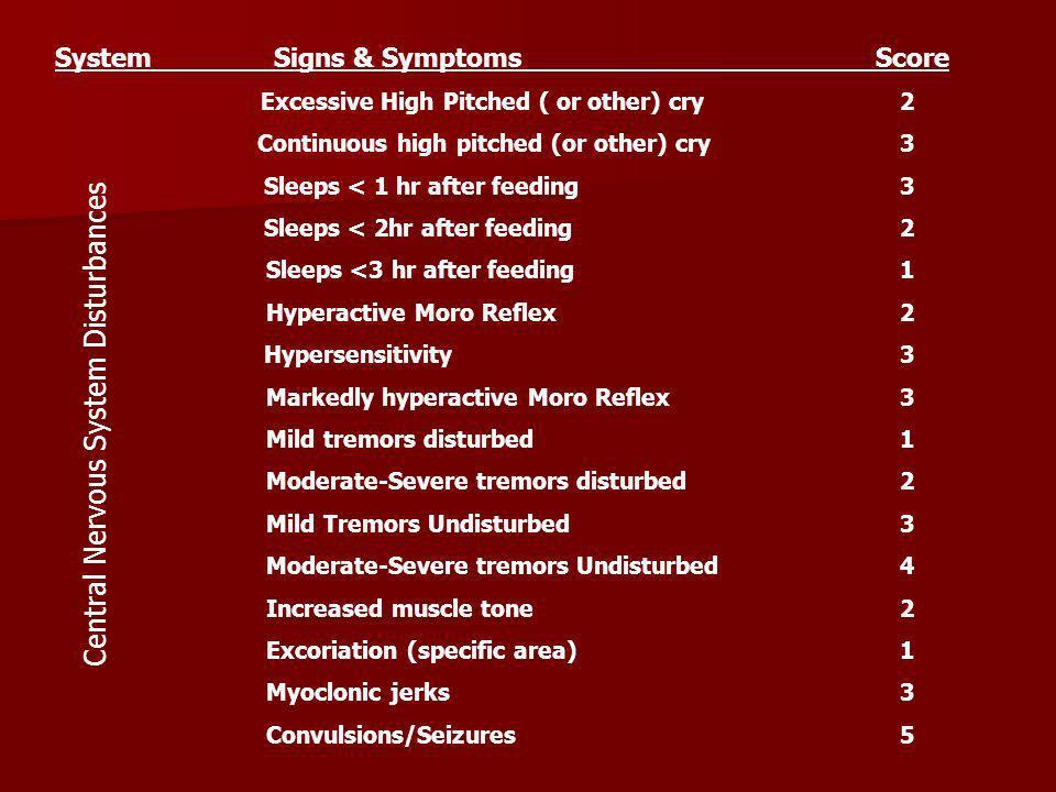 Central Nervous System Disturbances