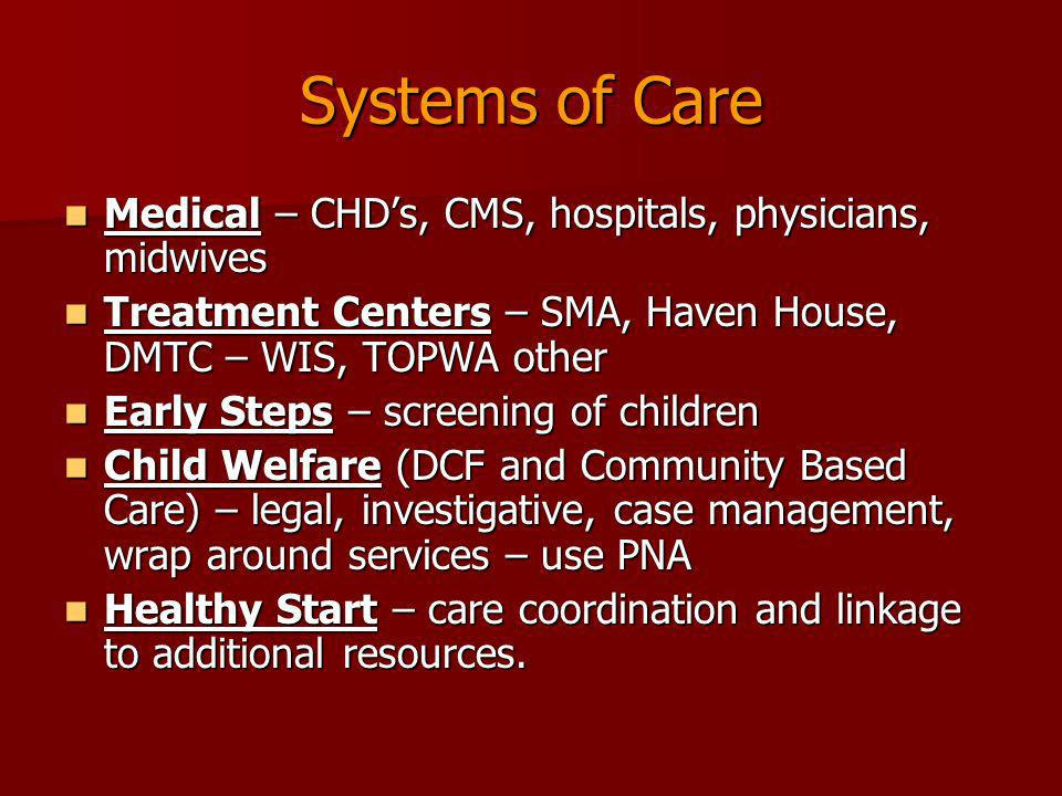 Systems of Care Medical – CHD's, CMS, hospitals, physicians, midwives