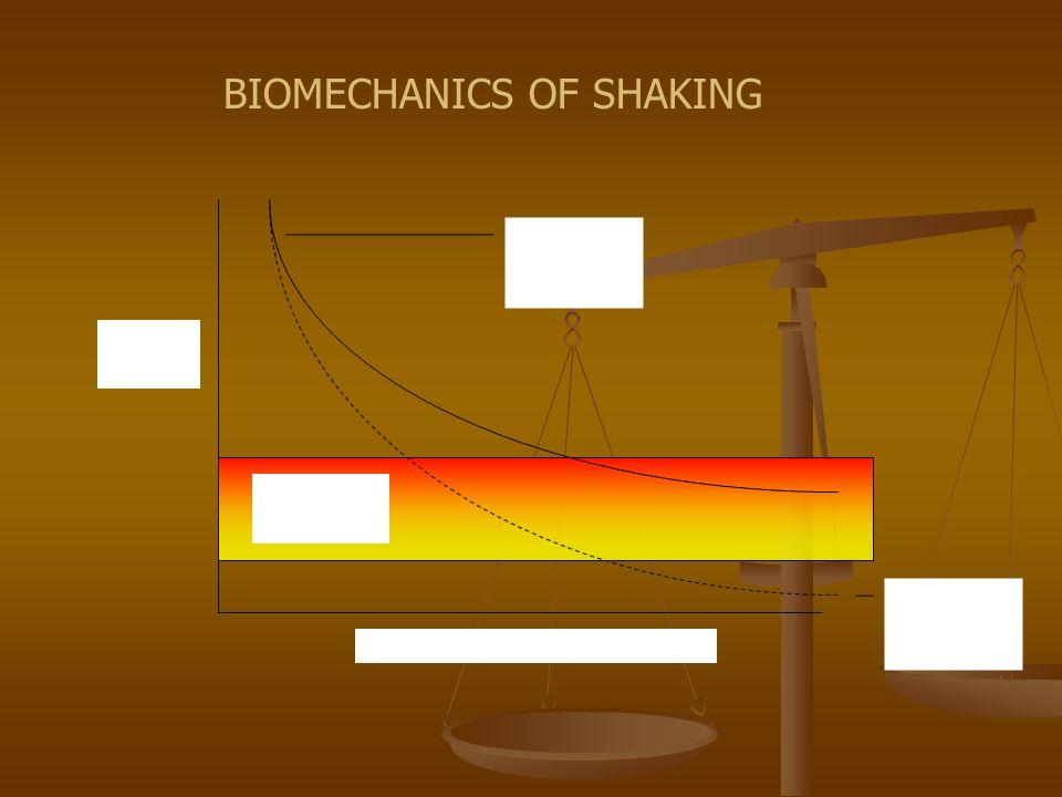 BIOMECHANICS OF SHAKING