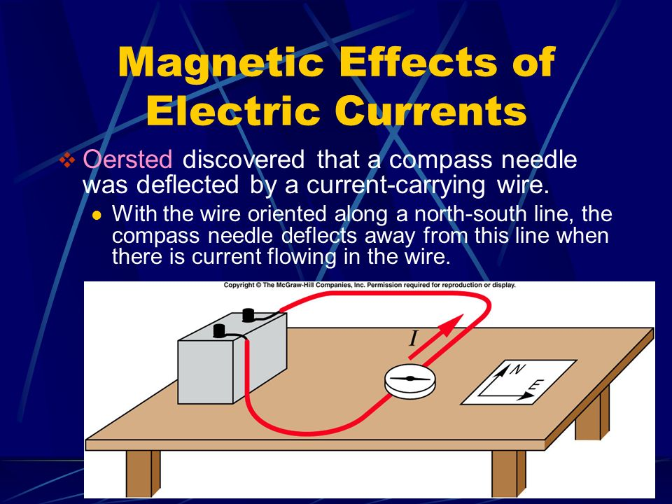 Magnetic Field Lines For A Wire Chapter 14 Magnets and...
