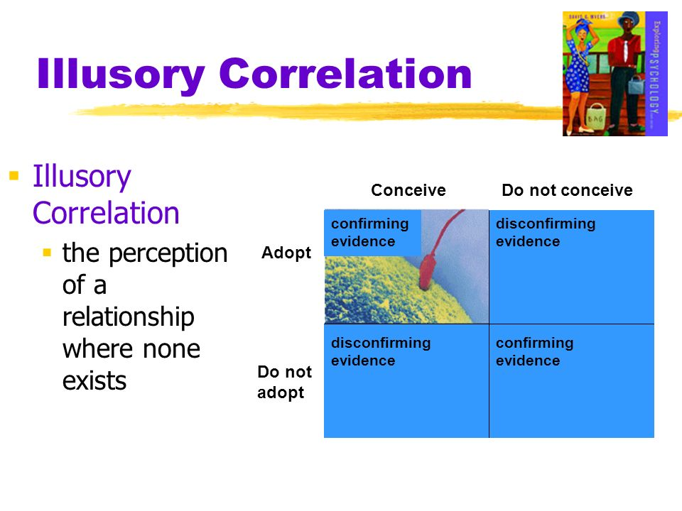 Illusory Correlation Illusory Correlation