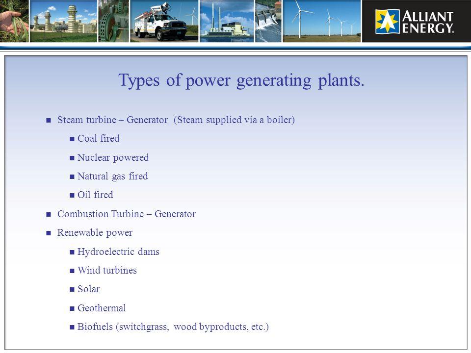 Types of power generating plants.