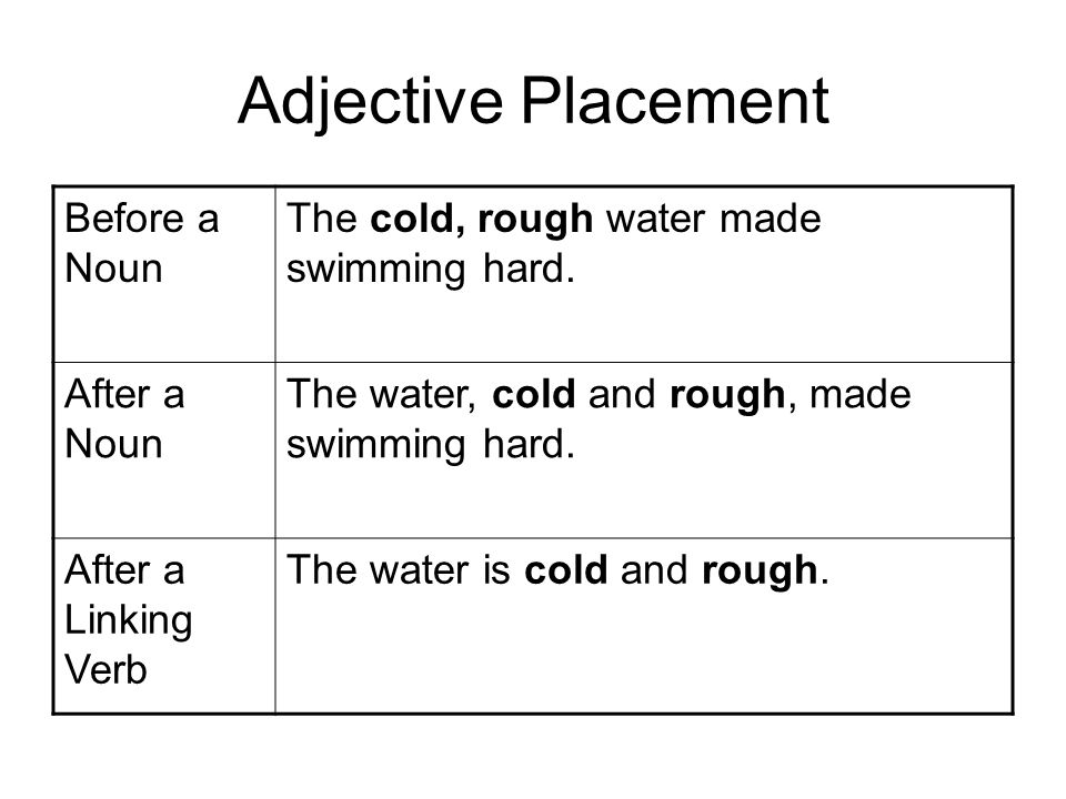 Adjective Placement Before a Noun
