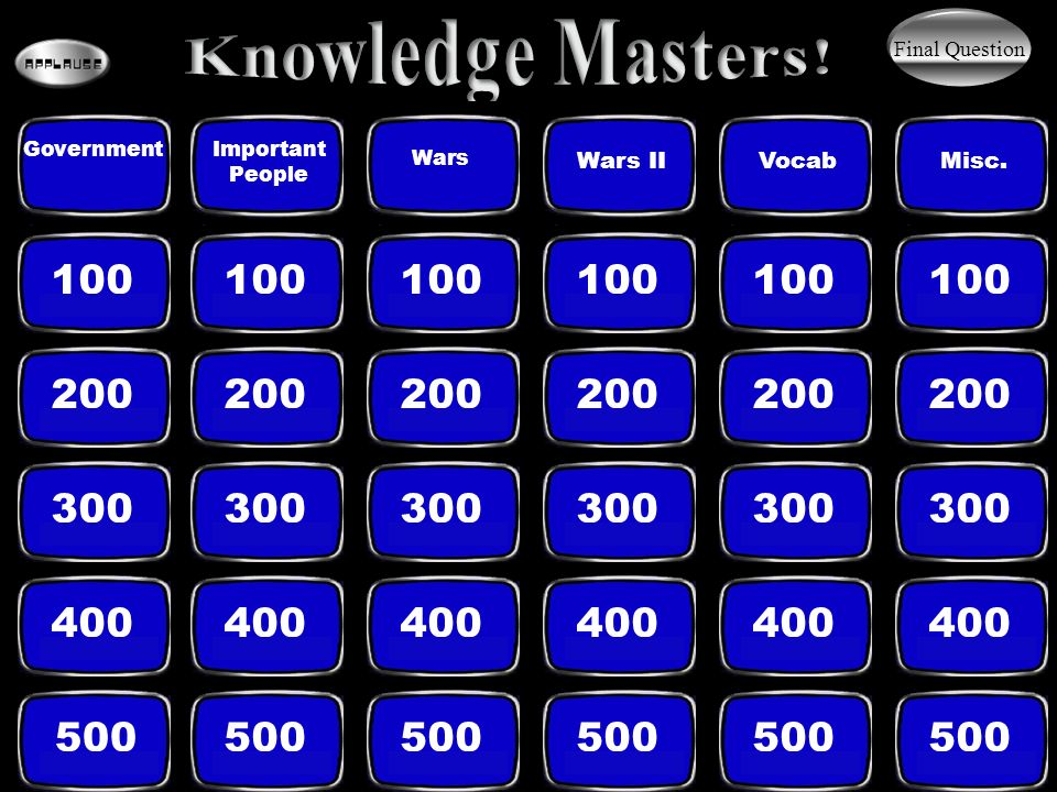 Knowledge Masters! Final Question. Government. Important People. Wars. Wars II. Vocab. Misc. 100.