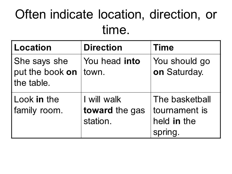 Often indicate location, direction, or time.