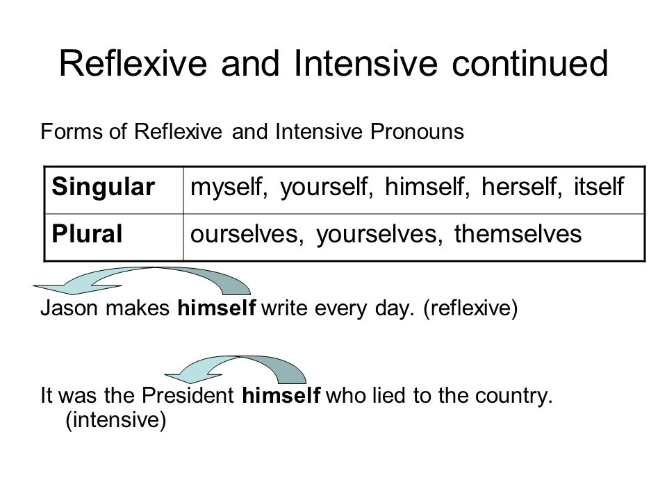 Reflexive and Intensive continued