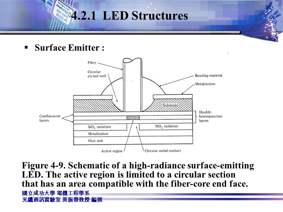 4.2.1 LED Structures Surface Emitter :