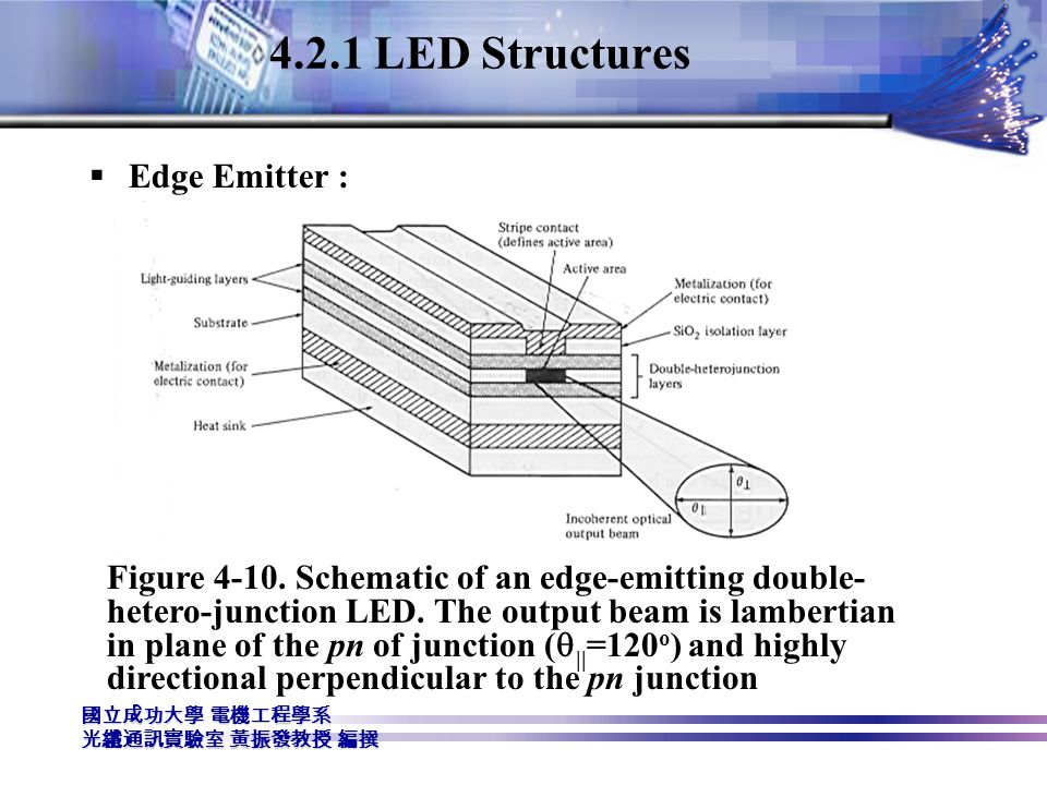 4.2.1 LED Structures Edge Emitter :