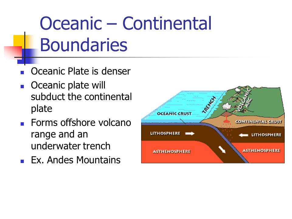 Oceanic – Continental Boundaries