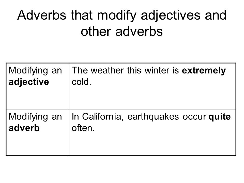 Adverbs that modify adjectives and other adverbs
