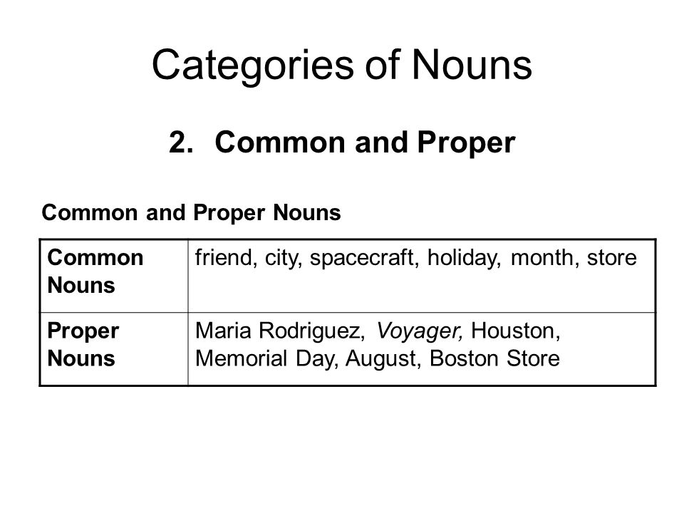 Categories of Nouns Common and Proper Common and Proper Nouns
