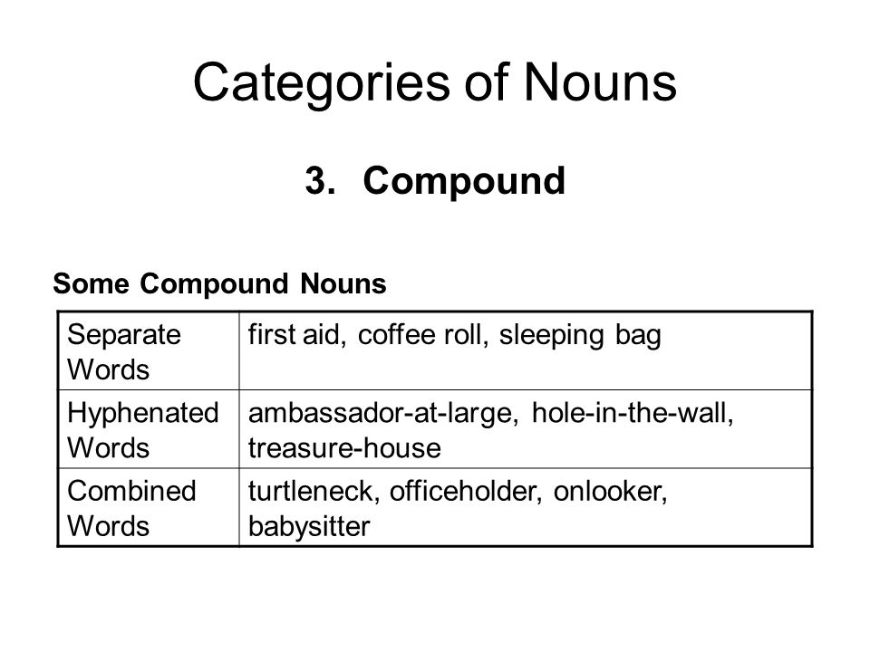 Categories of Nouns Compound Some Compound Nouns Separate Words