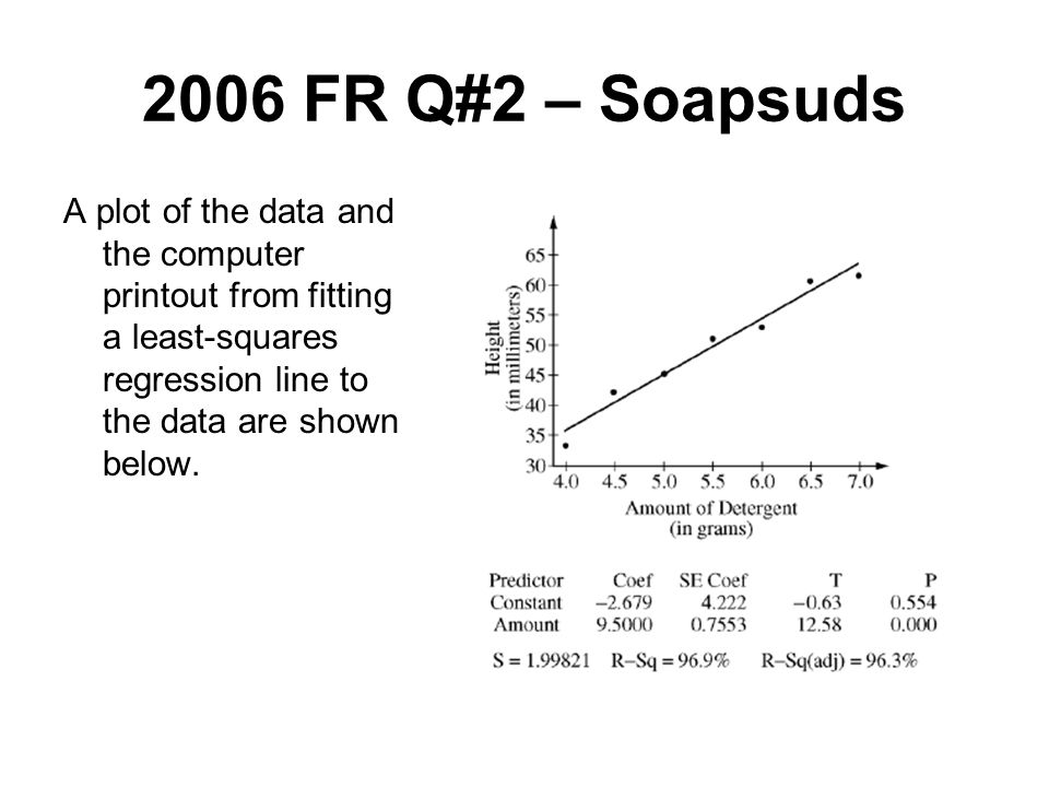 2006 FR Q#2 – Soapsuds A plot of the data and the computer printout from fitting a least-squares regression line to the data are shown below.