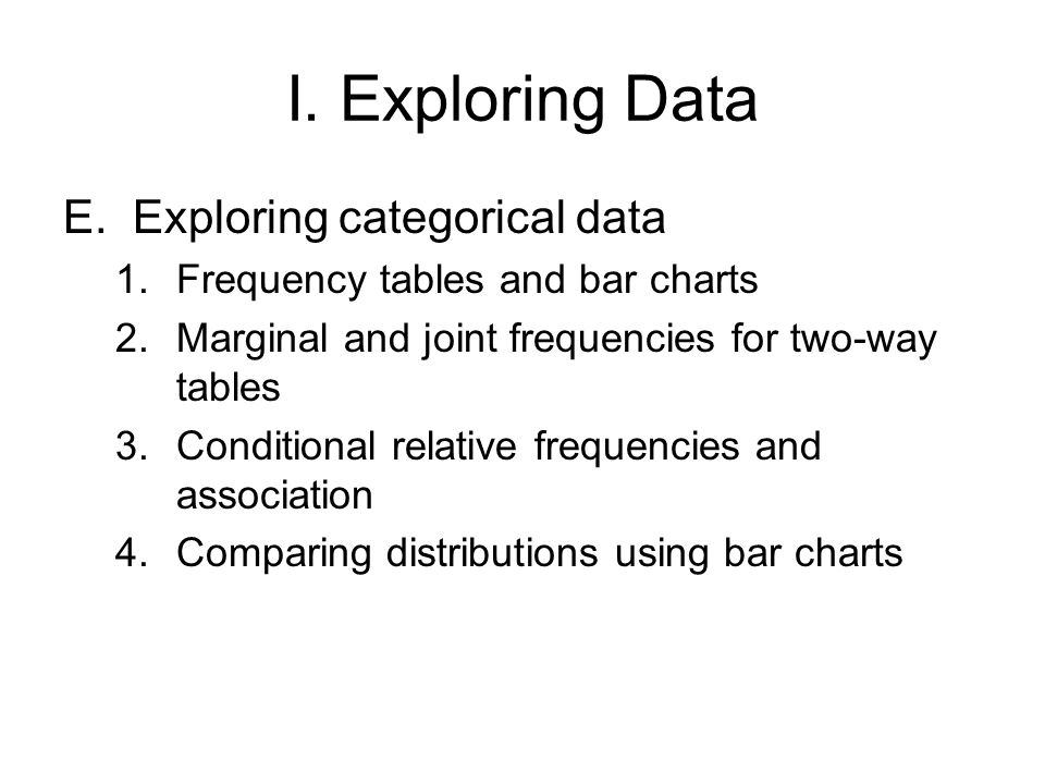I. Exploring Data Exploring categorical data