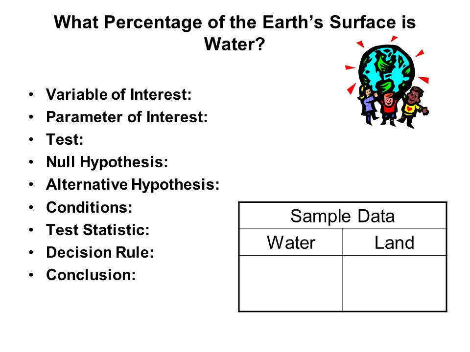 What Percentage of the Earth's Surface is Water