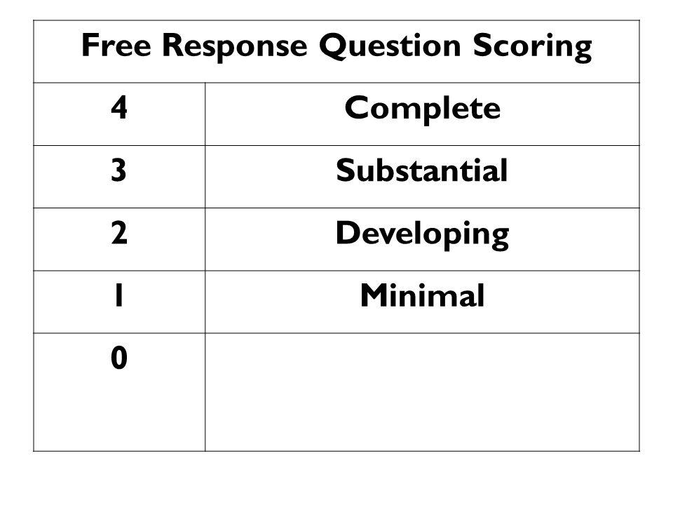 Free Response Question Scoring