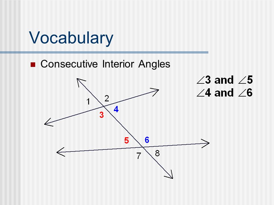 Vocabulary Consecutive Interior Angles