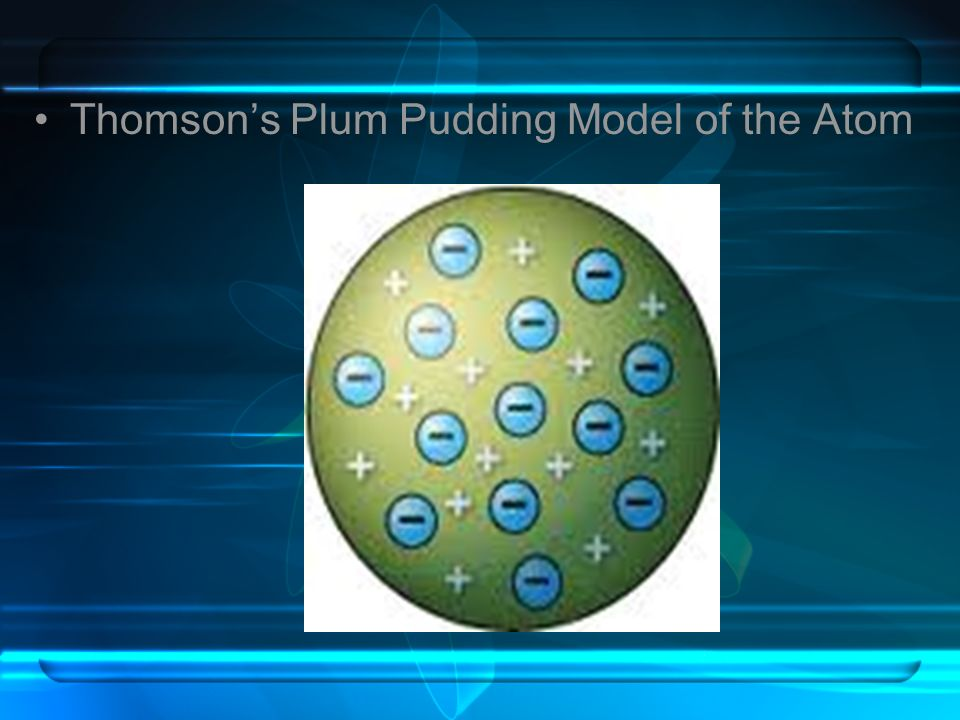 Thomson's Plum Pudding Model of the Atom