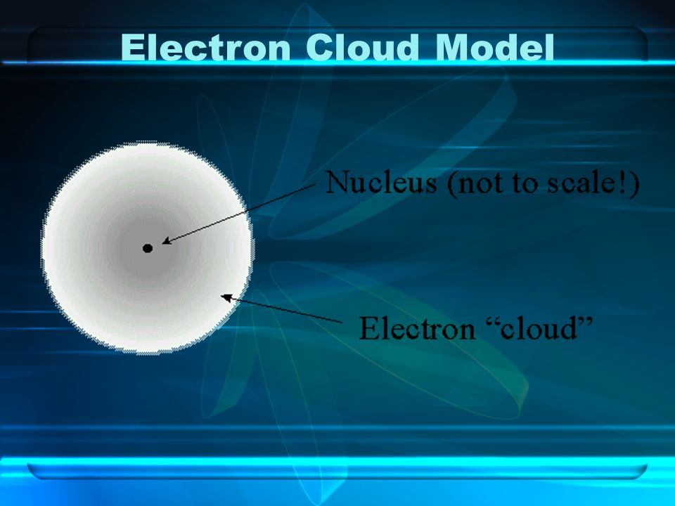 Electron Cloud Model