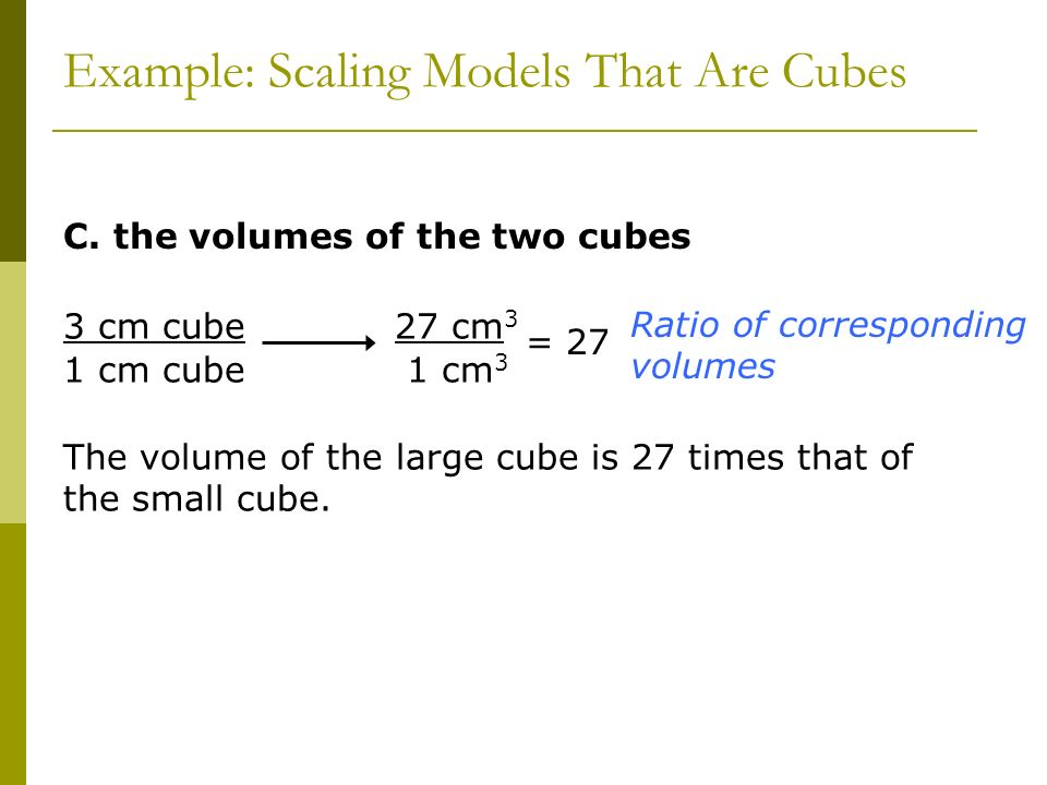 Example: Scaling Models That Are Cubes