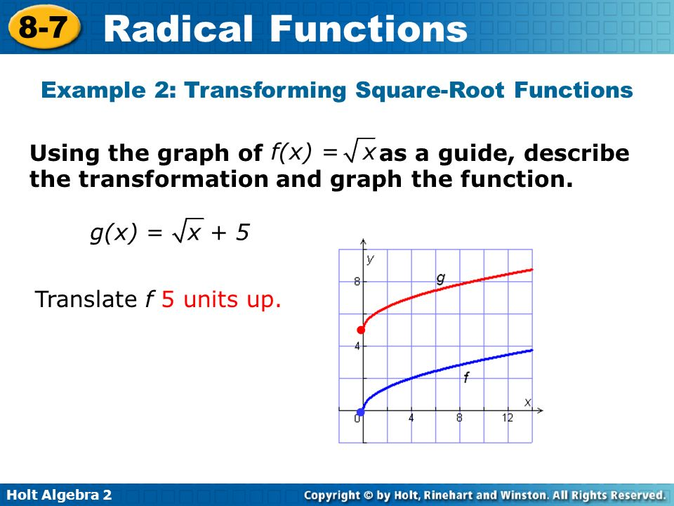 Square Root Function Examples Objectives Graph radic...