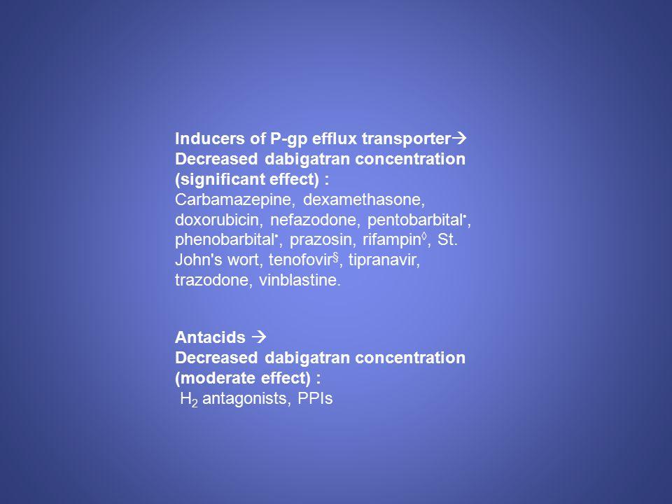 Prazosin effective concentration