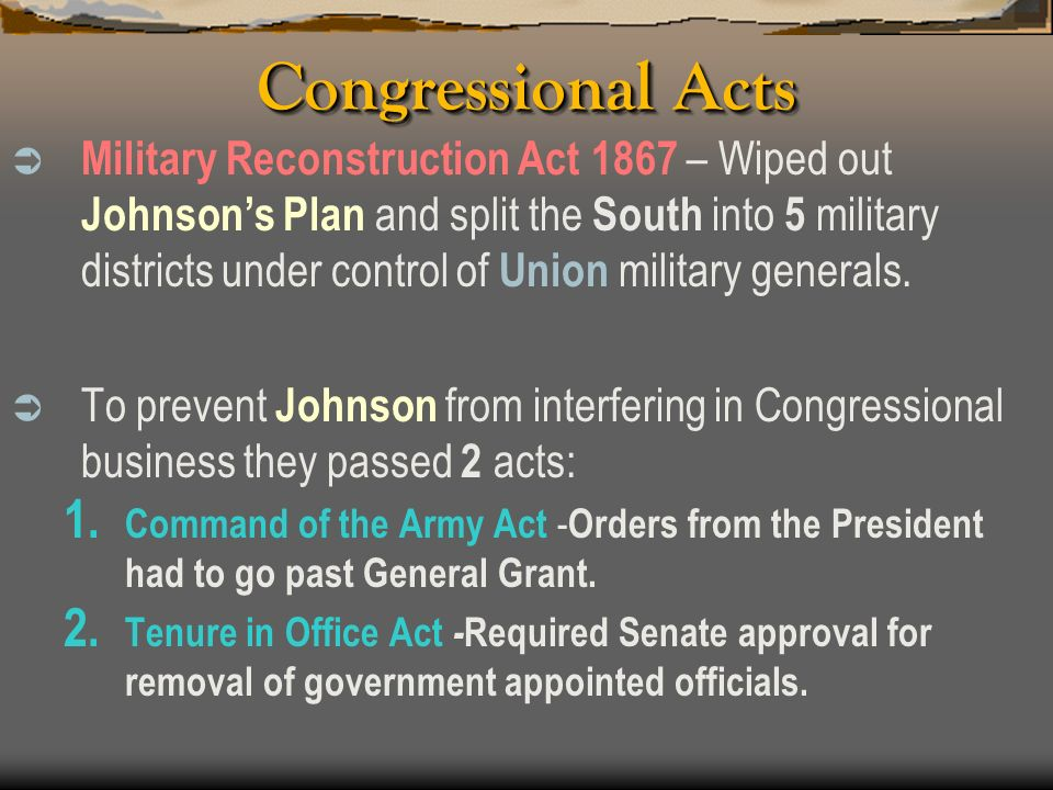 Congressional Acts