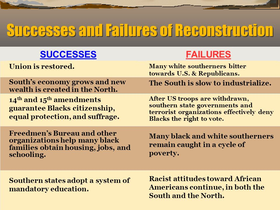 was the reconstruction success or failure essay Homework help, regarding the effects of the civil war & the failures of the  reconstruction i have to write an essay on this topic i have a.