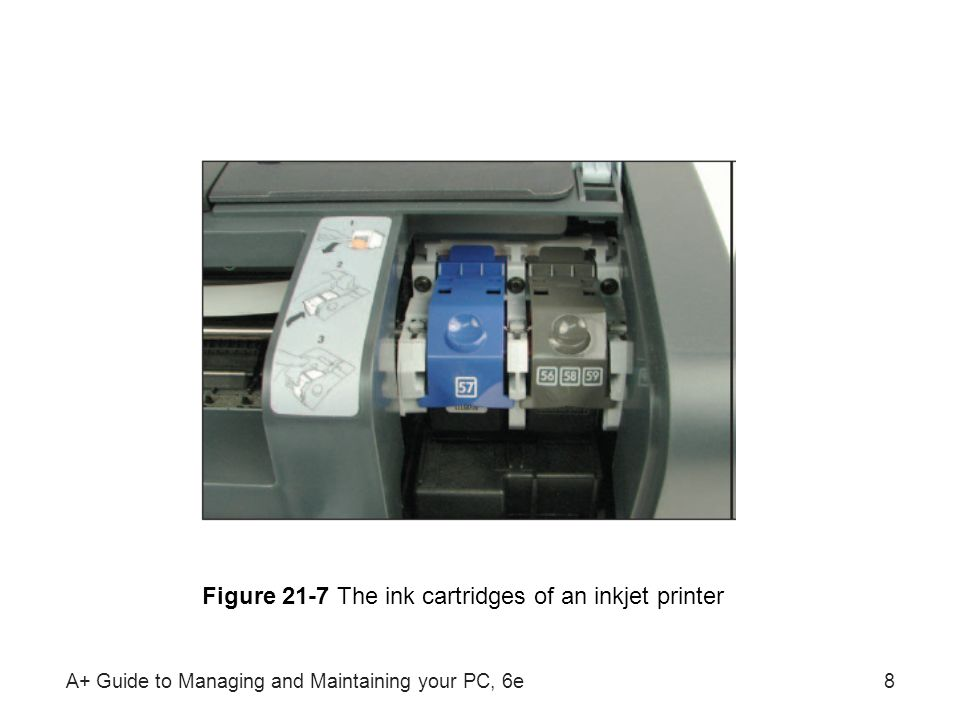 Figure 21-7 The ink cartridges of an inkjet printer