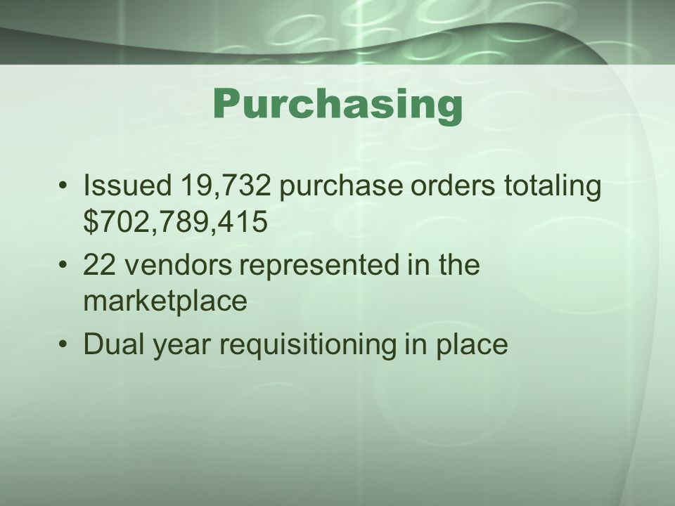 Purchasing Issued 19,732 purchase orders totaling $702,789,415