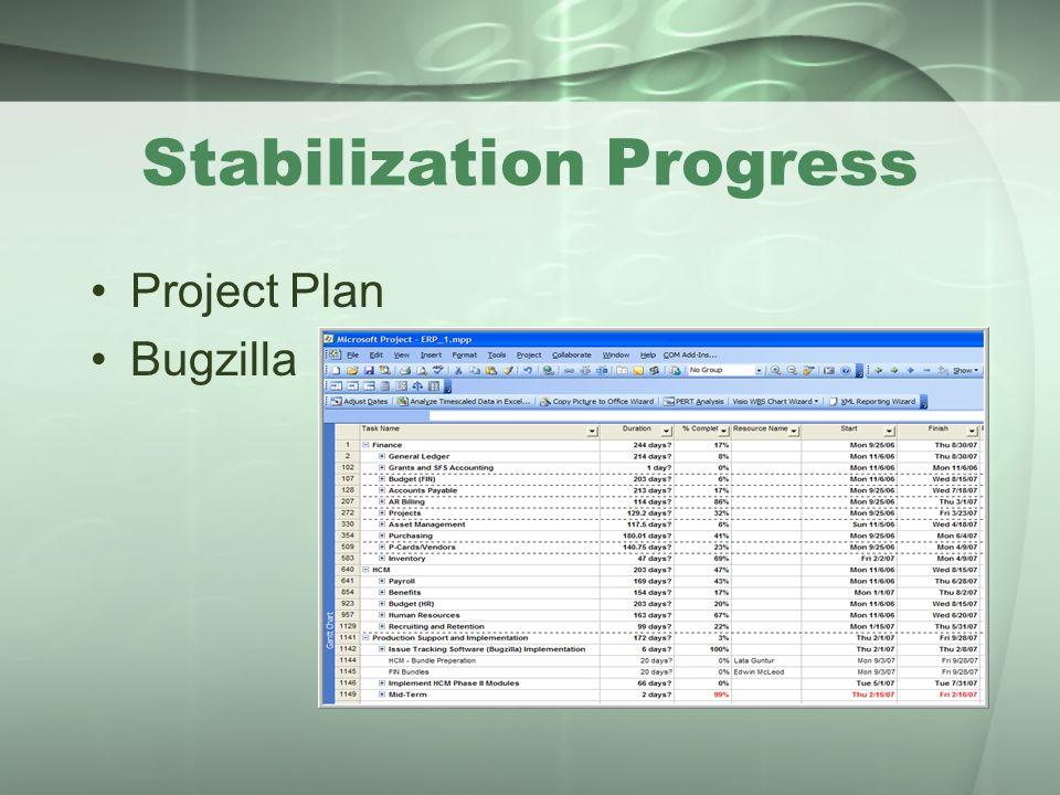 Stabilization Progress
