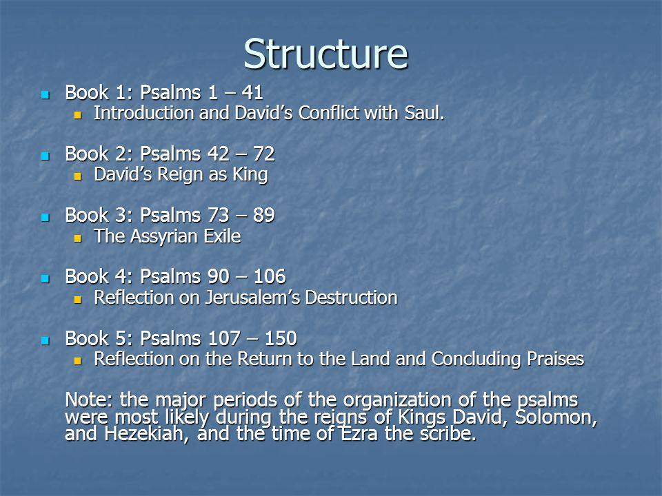 davids psalm 90