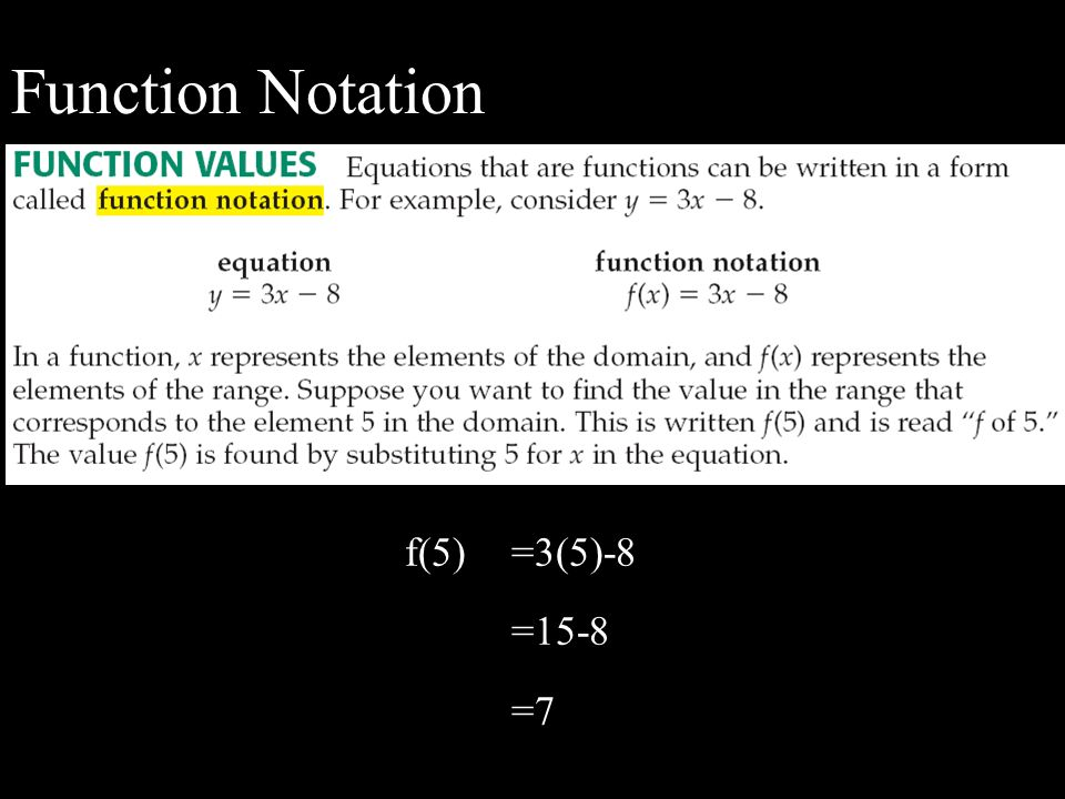 Function Notation f(5) =3(5)-8 =15-8 =7