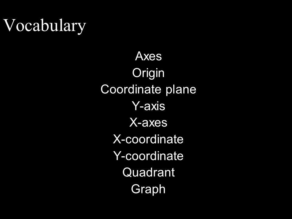 Vocabulary Axes Origin Coordinate plane Y-axis X-axes X-coordinate