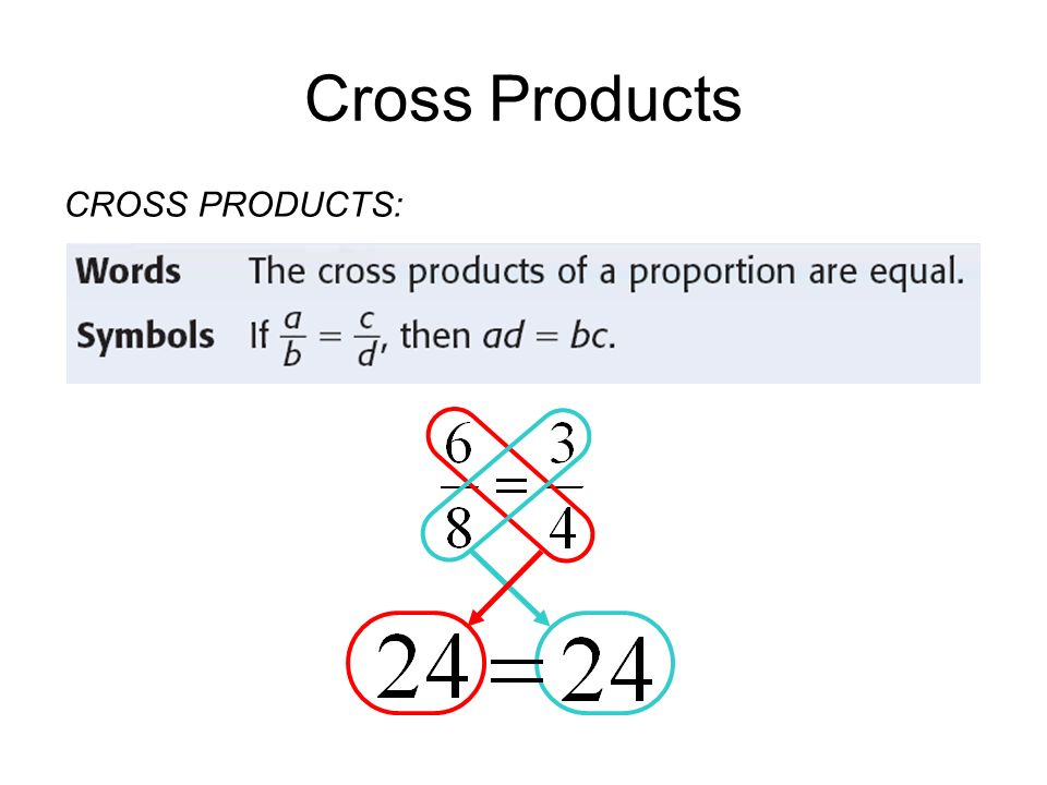 Cross Products CROSS PRODUCTS: