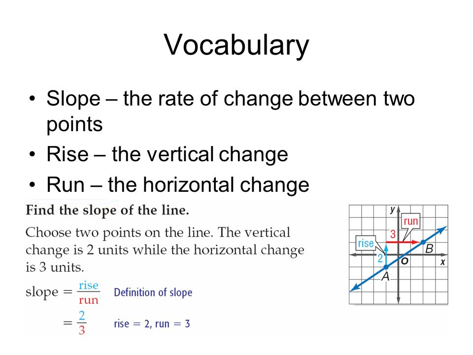 Vocabulary Slope – the rate of change between two points