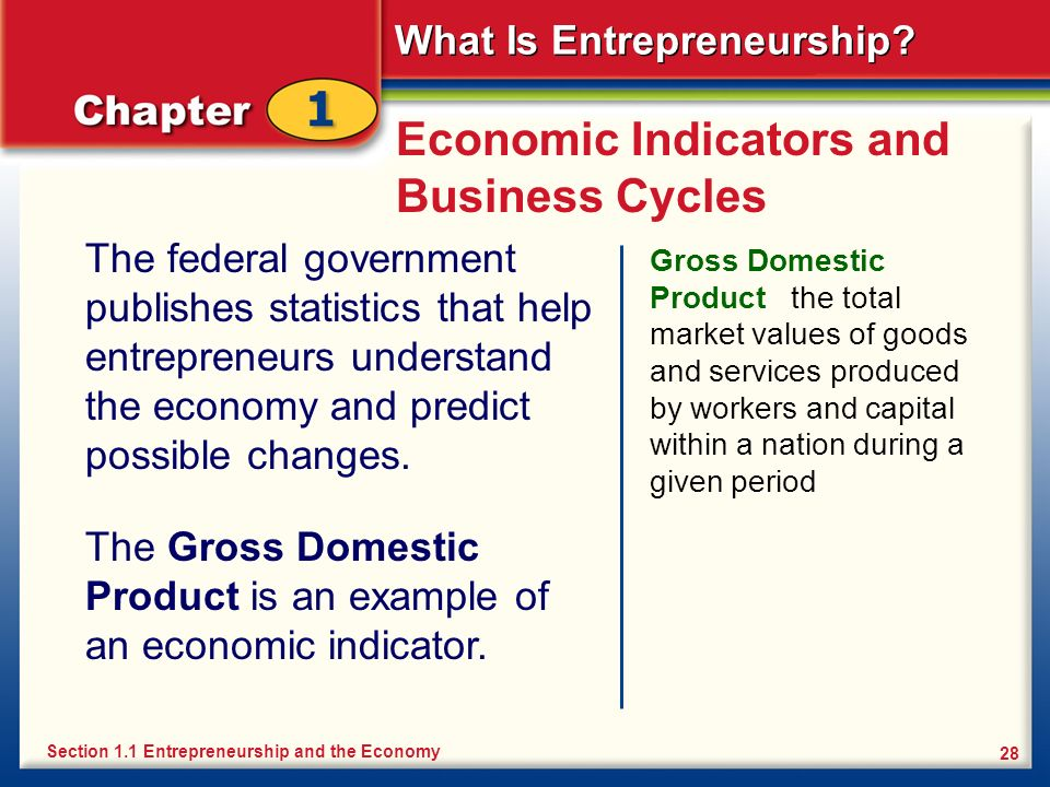 Economic Indicators and Business Cycles