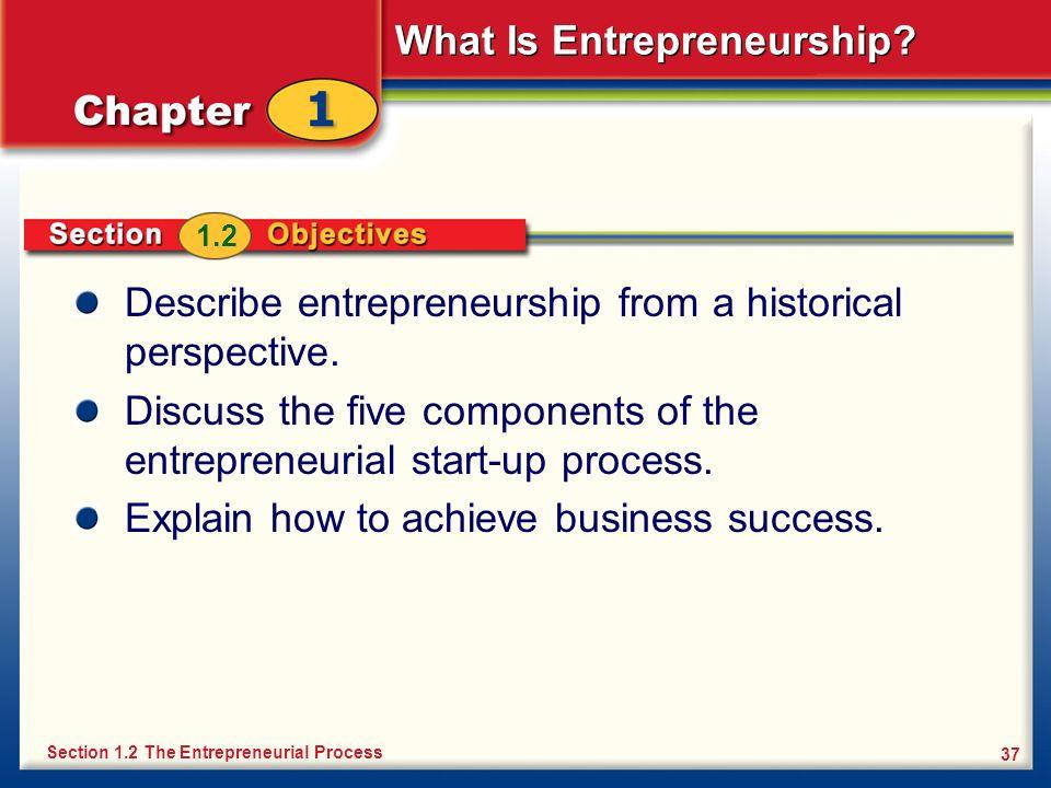 Describe entrepreneurship from a historical perspective.