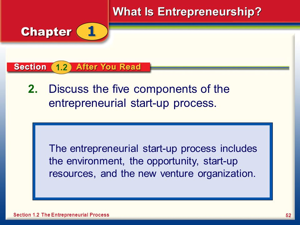 Discuss the five components of the entrepreneurial start-up process.