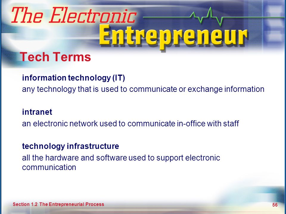 Tech Terms information technology (IT)