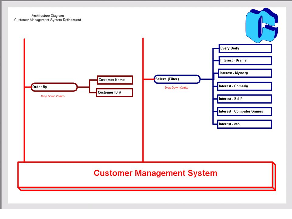 project on library management Download visual basic and sql server 2000 project on library management system with source code, report, synopsis and documentation.