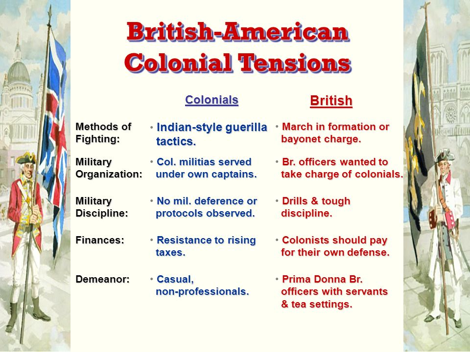 British-American Colonial Tensions
