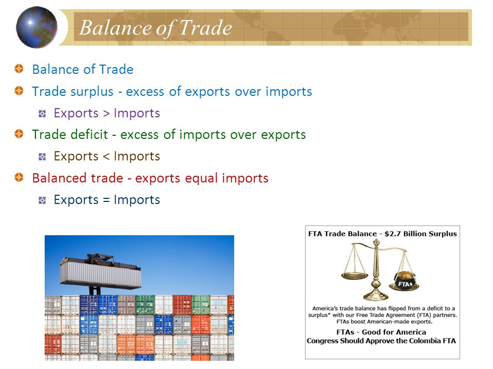 Balance of Trade Balance of Trade