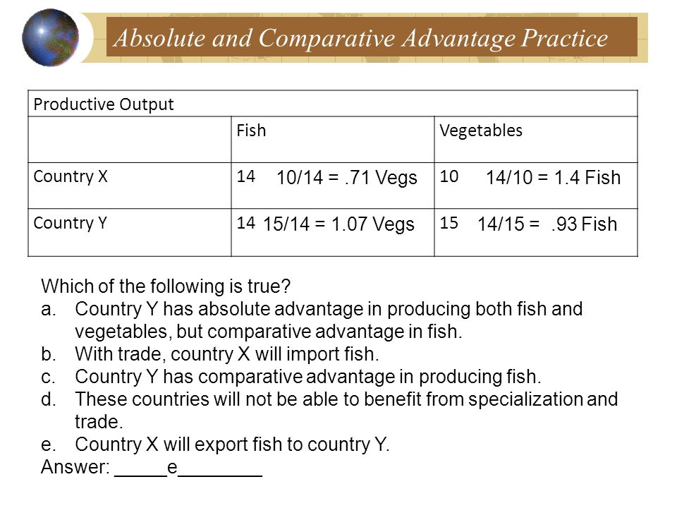 Absolute and Comparative Advantage Practice