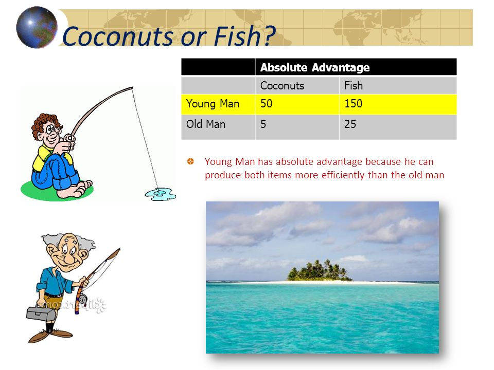 Coconuts or Fish Absolute Advantage Coconuts Fish Young Man
